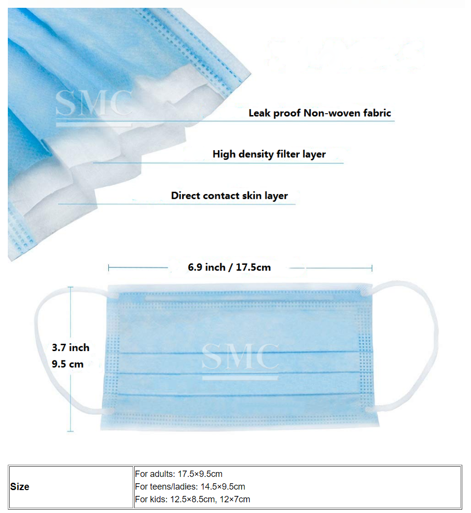 Disposable Surgical Face Mask-2.png
